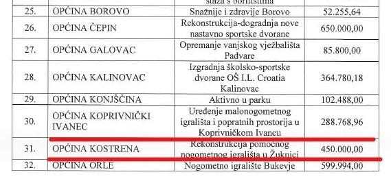 Ministarstvo turizma i sporta s 450.000 kn sufinancira rekonstrukciju Žuknice